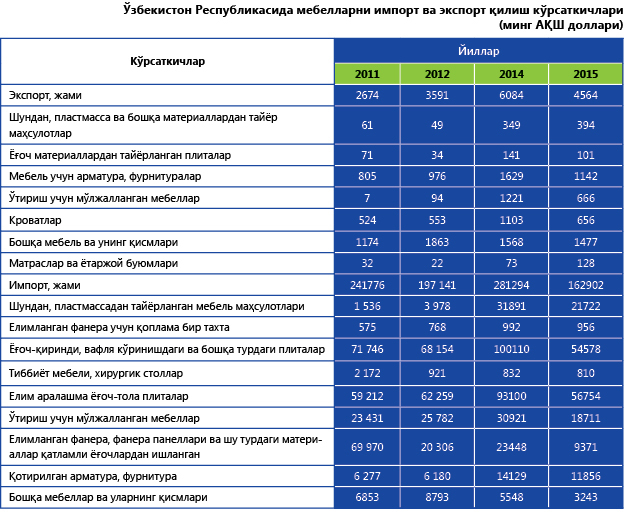 10_Ostonakulova1_uz