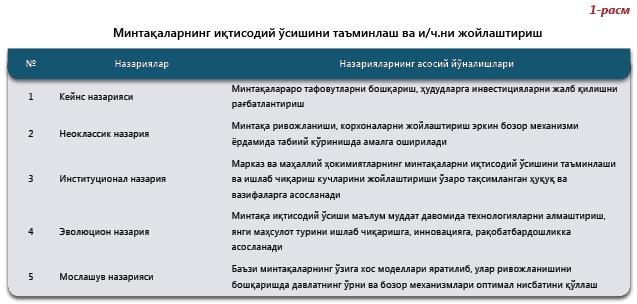 Saydaxmedov_2
