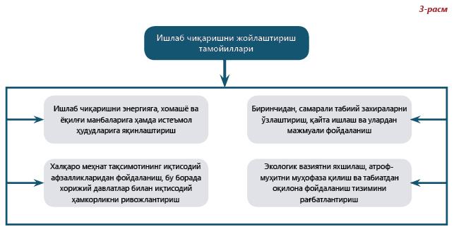 Saydaxmedov_4